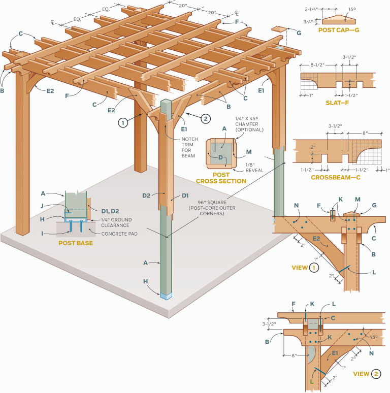 Comment cr er une pergola en bois for Plans de pergola